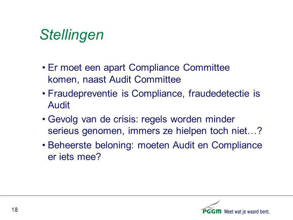 18 Stellingen Er moet een apart Compliance Committee komen, naast Audit Committee Fraudepreventie is Compliance, fraudedetectie is Audit Gevolg van de