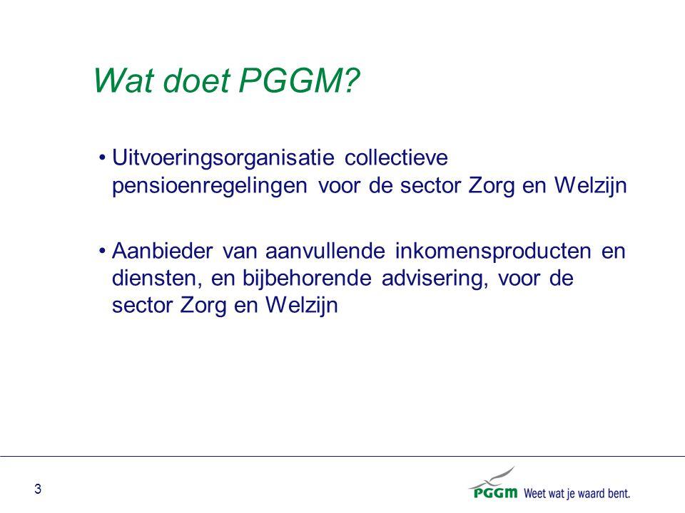 3 Wat doet PGGM? Uitvoeringsorganisatie collectieve pensioenregelingen voor de sector Zorg en Welzijn Aanbieder van aanvullende inkomensproducten en d