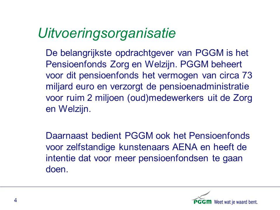 4 Uitvoeringsorganisatie De belangrijkste opdrachtgever van PGGM is het Pensioenfonds Zorg en Welzijn. PGGM beheert voor dit pensioenfonds het vermoge