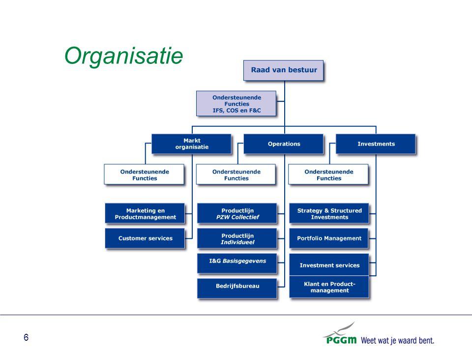 7 Missie Internal Audit Doelstelling: zekerheid verschaffen over: –beheersing van de in COSO-ERM genoemde aspecten: Bedrijfsprocessen Betrouwbaarheid managementinformatie Veilige bewaring activa Effectiviteit en efficiency bedrijfsvoering Voldoen aan wet- en regelgeving –beheersing van uitbestedingsrisico's van/ aan klanten –levering van diensten volgens de SLA's