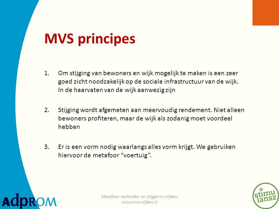 Opdracht Bekijk aan de hand van de film op welke wijze de principes van MVS hier terug te vinden zijn Meedoen verbinden en stijgen in wijken: www.mvs-wijken.nl
