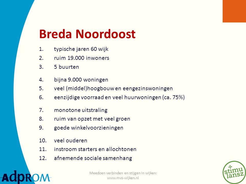 Breda Noordoost 1. typische jaren 60 wijk 2. ruim 19.000 inwoners 3.