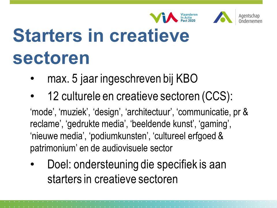 Starters in creatieve sectoren max.