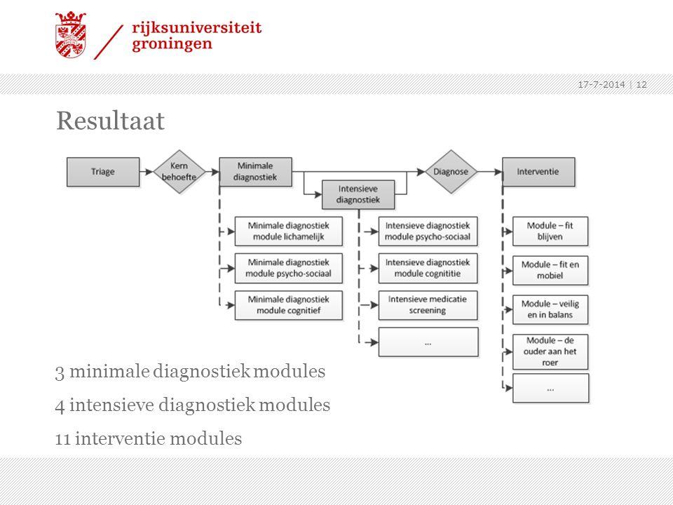Resultaat 17-7-2014 | 12 3 minimale diagnostiek modules 4 intensieve diagnostiek modules 11 interventie modules