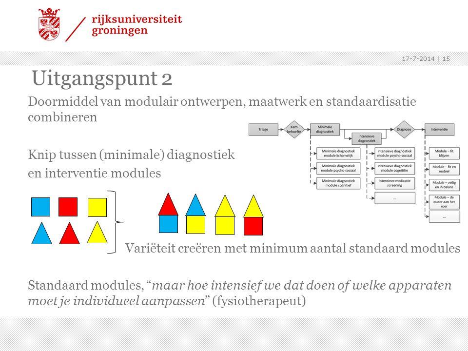 Uitgangspunt 2 Doormiddel van modulair ontwerpen, maatwerk en standaardisatie combineren Knip tussen (minimale) diagnostiek en interventie modules Var