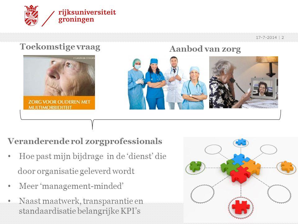 17-7-2014 | 2 Aanbod van zorg Toekomstige vraag Veranderende rol zorgprofessionals Hoe past mijn bijdrage in de 'dienst' die door organisatie geleverd