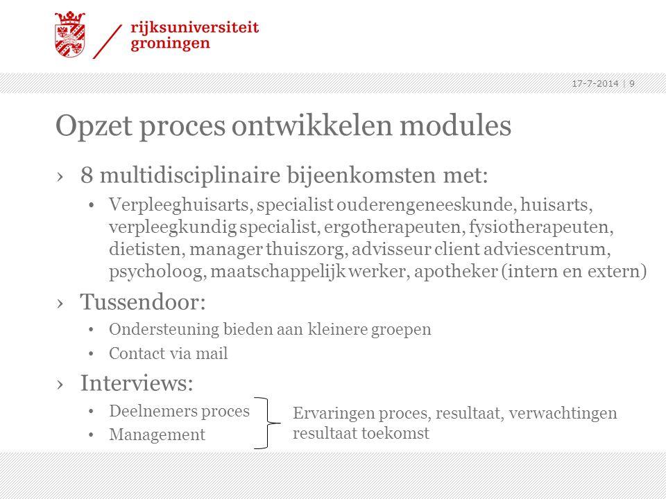 Opzet proces ontwikkelen modules ›8 multidisciplinaire bijeenkomsten met: Verpleeghuisarts, specialist ouderengeneeskunde, huisarts, verpleegkundig sp