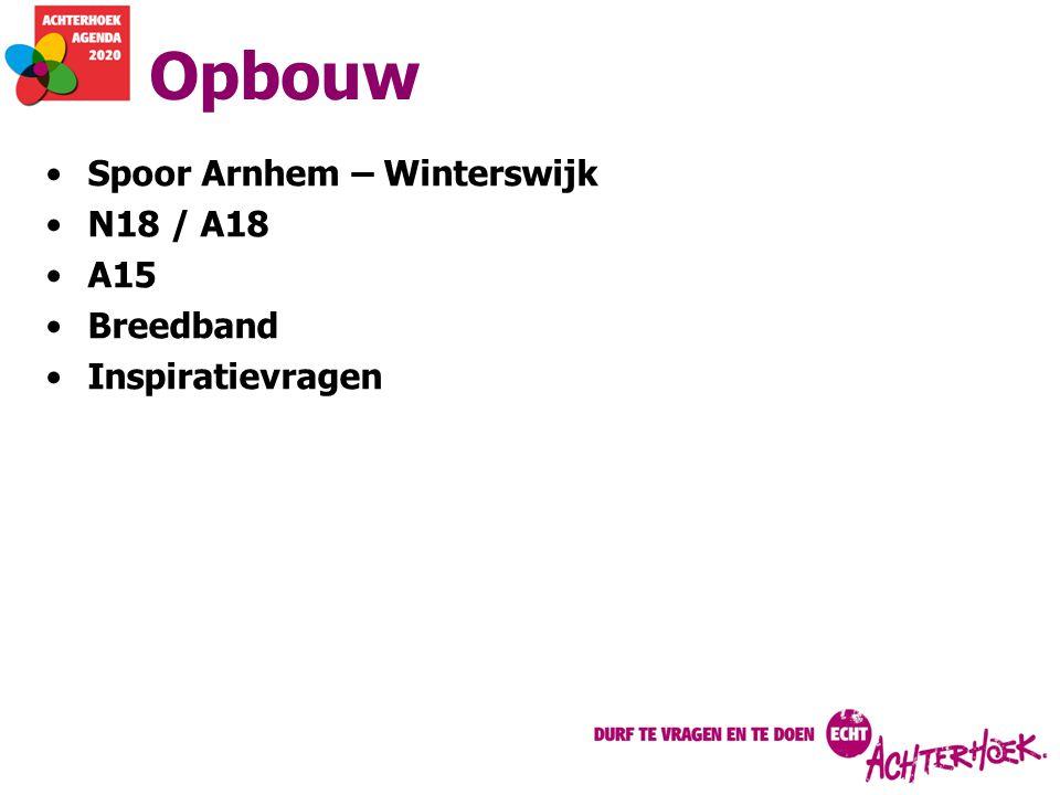 Opbouw Spoor Arnhem – Winterswijk N18 / A18 A15 Breedband Inspiratievragen
