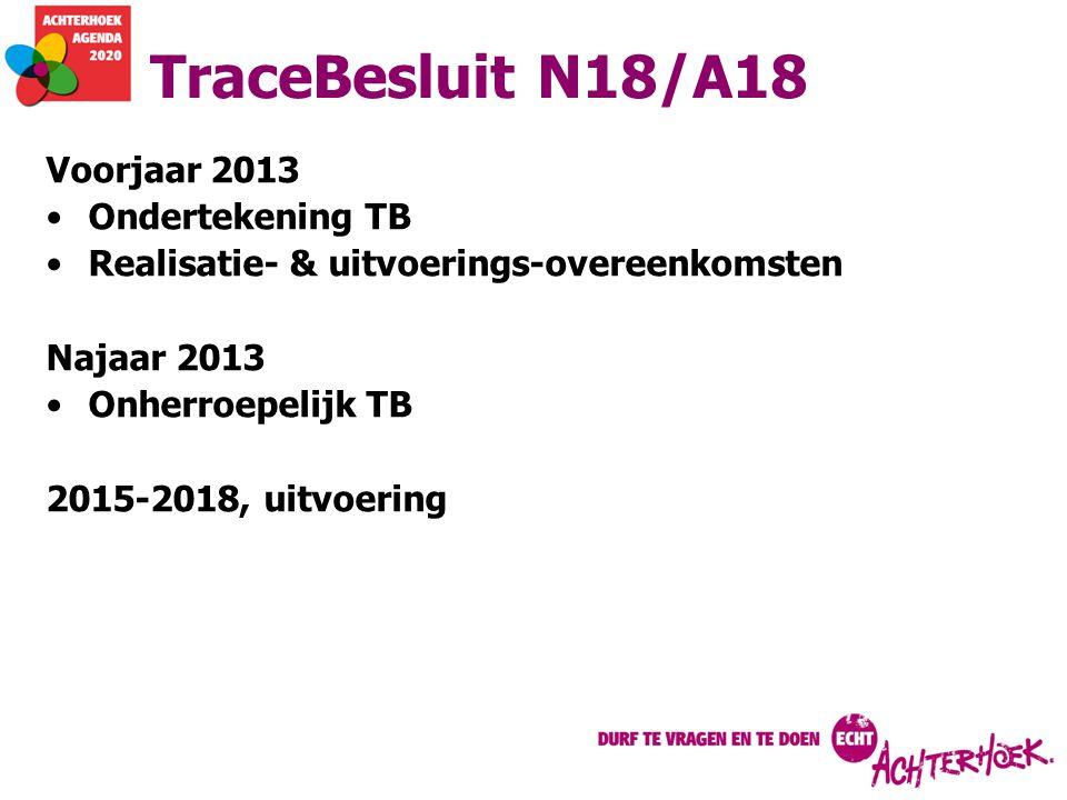 TraceBesluit N18/A18 Voorjaar 2013 Ondertekening TB Realisatie- & uitvoerings-overeenkomsten Najaar 2013 Onherroepelijk TB 2015-2018, uitvoering
