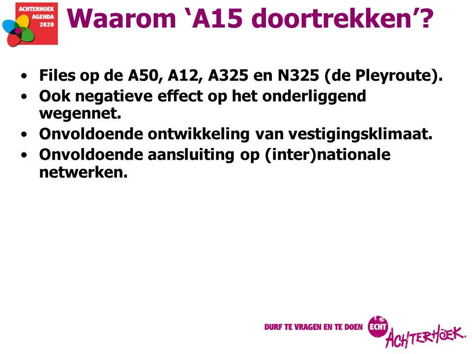 Waarom 'A15 doortrekken'? Files op de A50, A12, A325 en N325 (de Pleyroute). Ook negatieve effect op het onderliggend wegennet. Onvoldoende ontwikkeli