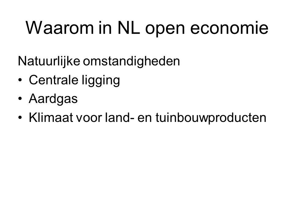 Waarom in NL open economie Natuurlijke omstandigheden Centrale ligging Aardgas Klimaat voor land- en tuinbouwproducten