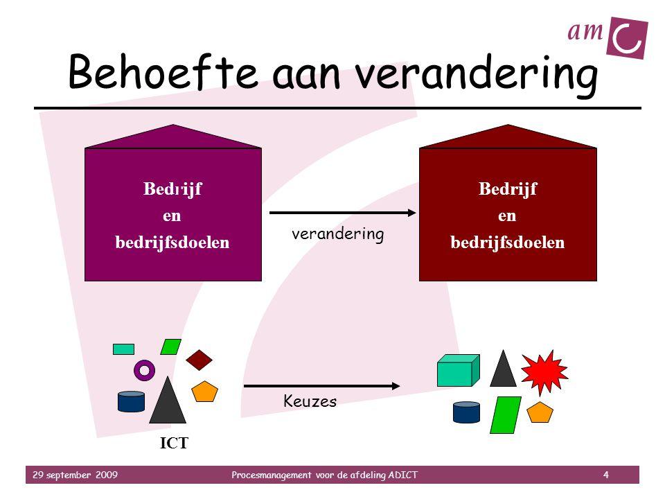 29 september 2009Procesmanagement voor de afdeling ADICT 4 Behoefte aan verandering Bedrijf en bedrijfsdoelen ICT Bedrijf en bedrijfsdoelen veranderin