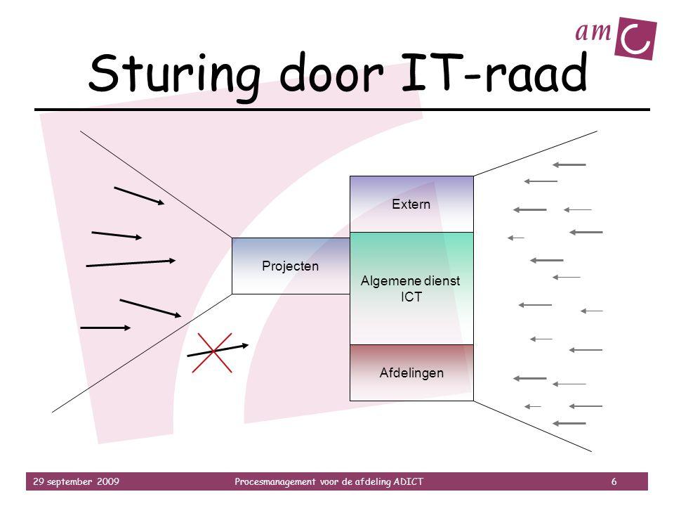 29 september 2009Procesmanagement voor de afdeling ADICT 6 Sturing door IT-raad Algemene dienst ICT Extern Afdelingen Projecten
