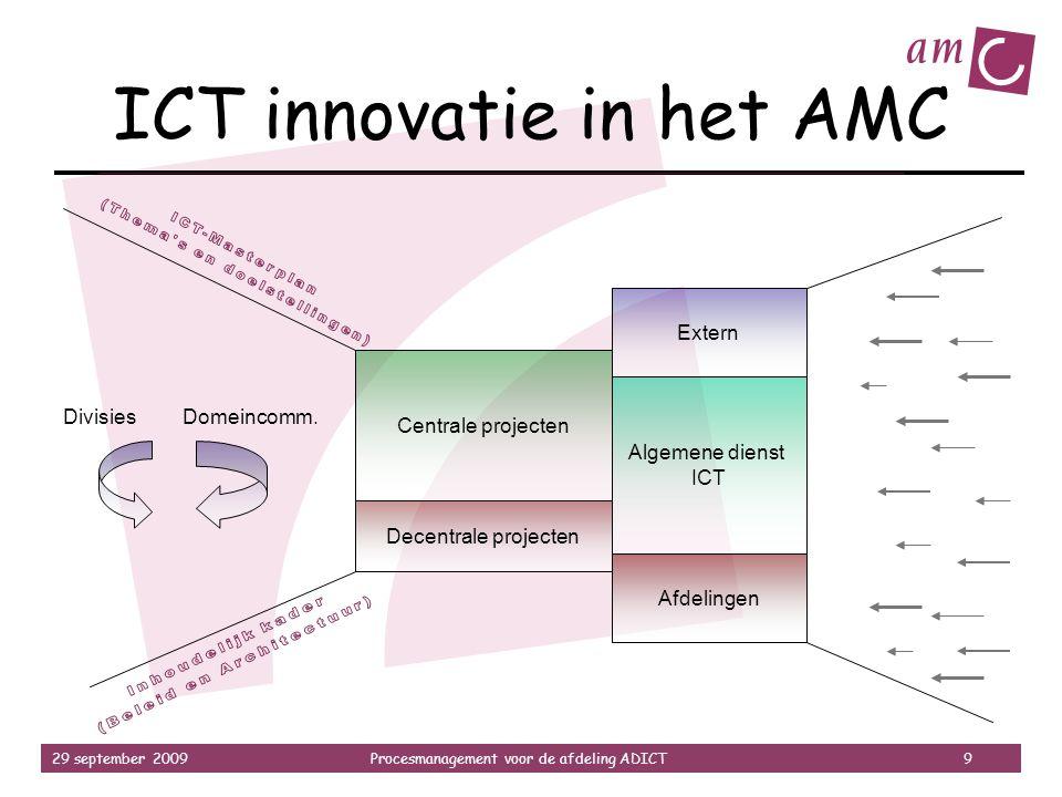 29 september 2009Procesmanagement voor de afdeling ADICT 9 ICT innovatie in het AMC Centrale projecten Decentrale projecten Algemene dienst ICT Extern