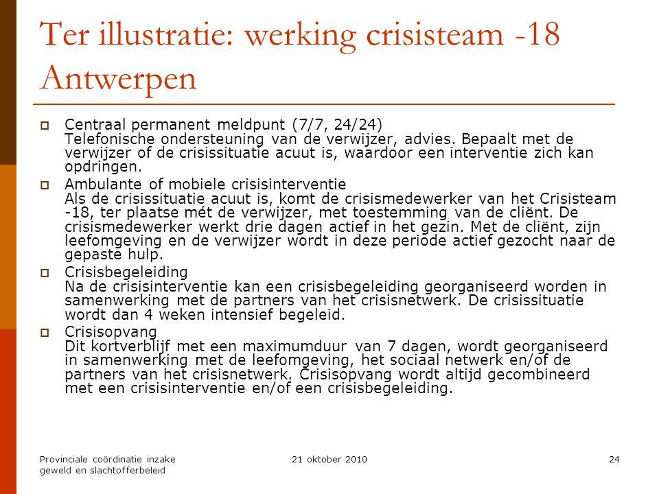 Provinciale coördinatie inzake geweld en slachtofferbeleid 21 oktober 201024 Ter illustratie: werking crisisteam -18 Antwerpen  Centraal permanent meldpunt (7/7, 24/24) Telefonische ondersteuning van de verwijzer, advies.