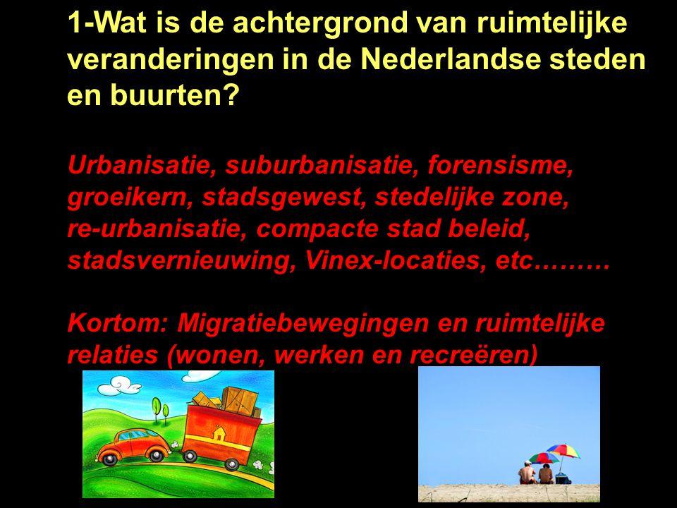 1-Wat is de achtergrond van ruimtelijke veranderingen in de Nederlandse steden en buurten.