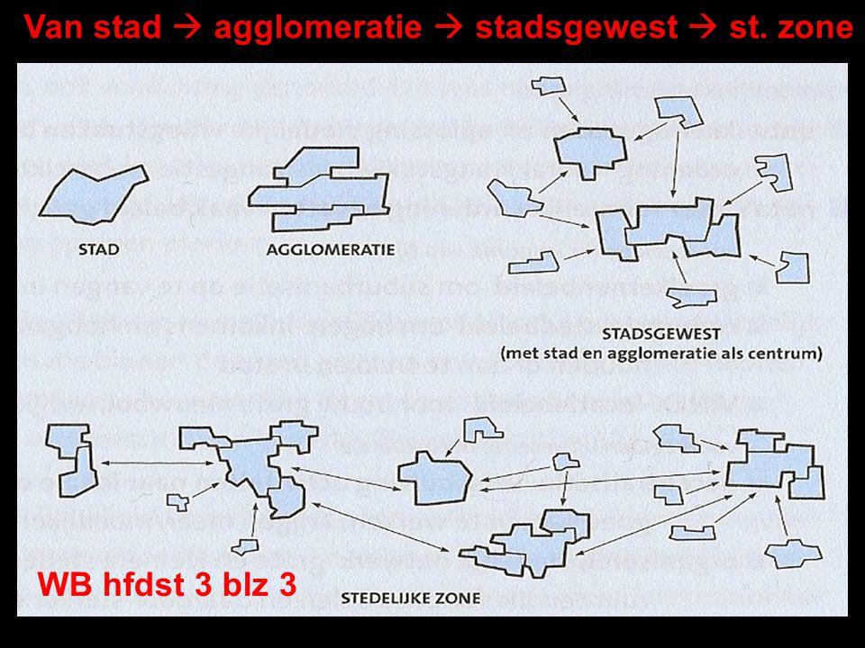 Van stad  agglomeratie  stadsgewest  st. zone WB hfdst 3 blz 3
