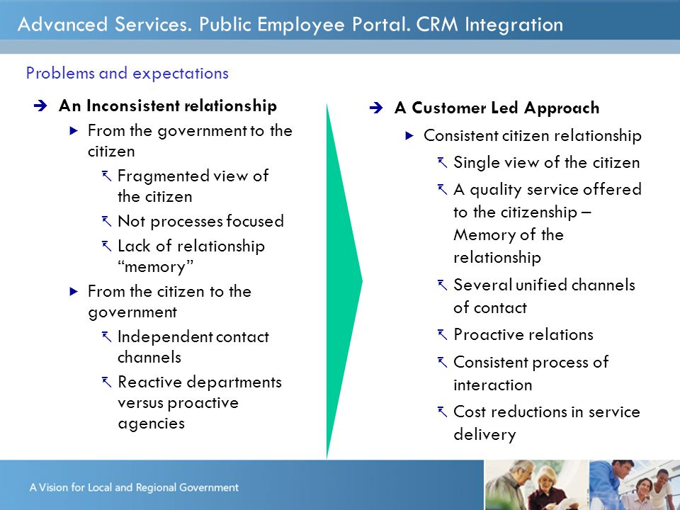 Advanced Services. Public Employee Portal. CRM Integration  An Inconsistent relationship  From the government to the citizen  Fragmented view of th