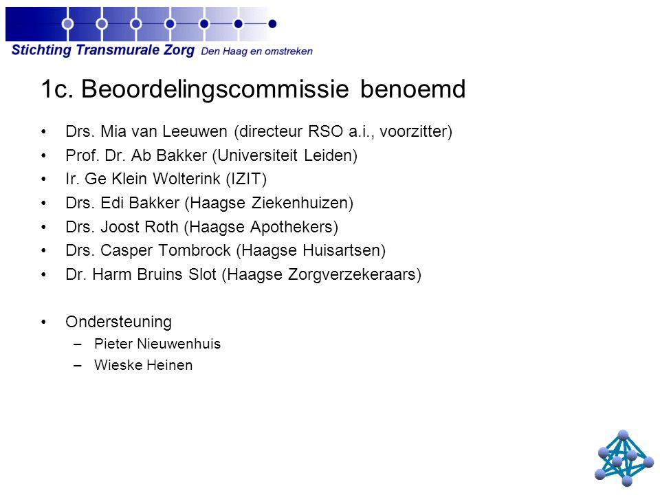 Drs. Mia van Leeuwen (directeur RSO a.i., voorzitter) Prof.