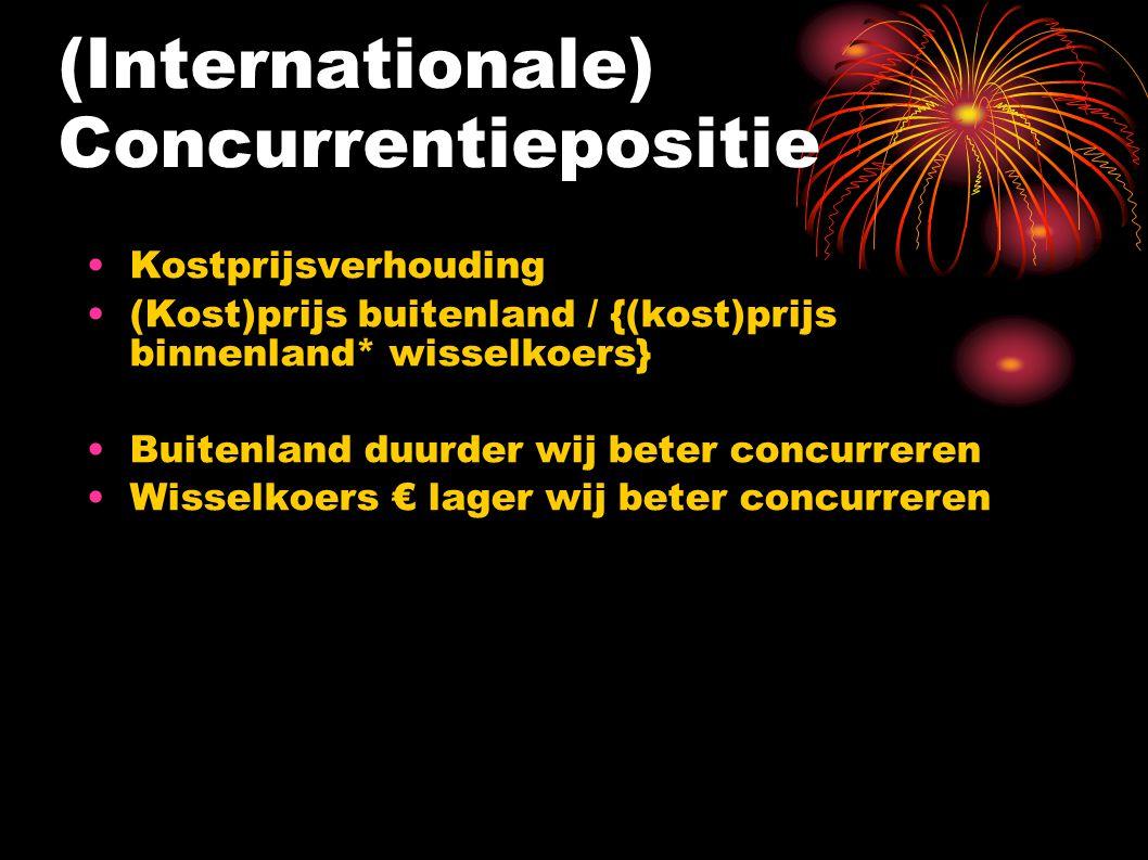 (Internationale) Concurrentiepositie Kostprijsverhouding (Kost)prijs buitenland / {(kost)prijs binnenland* wisselkoers} Buitenland duurder wij beter concurreren Wisselkoers € lager wij beter concurreren