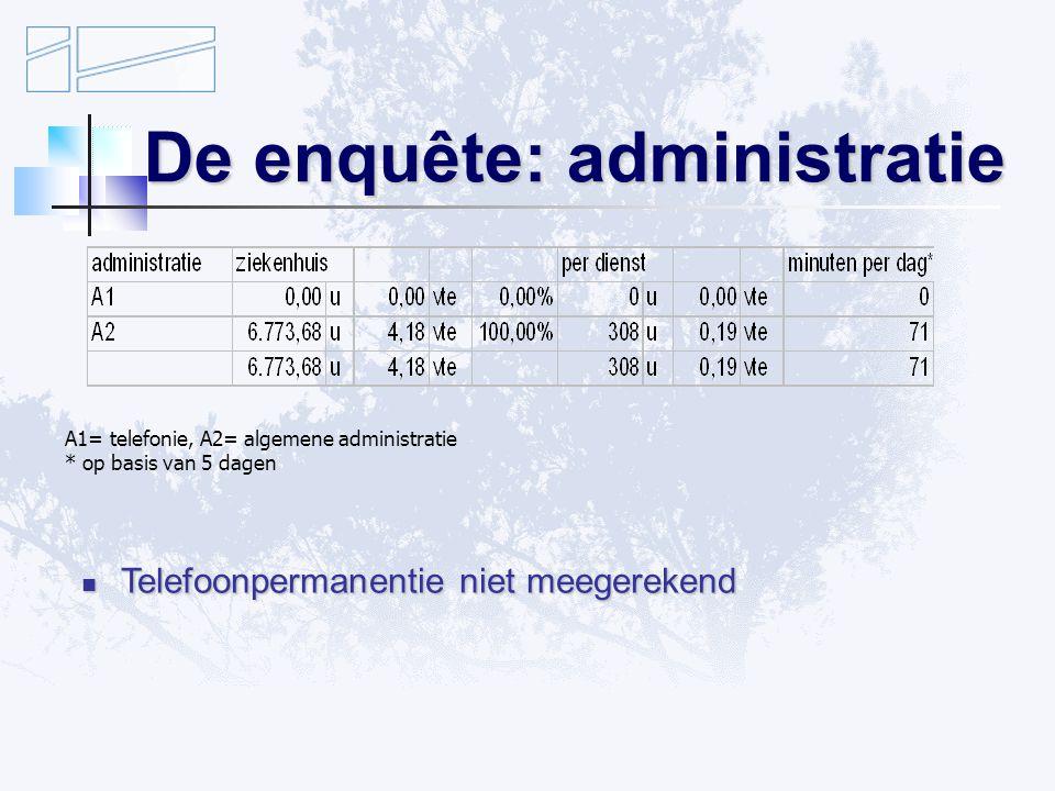 De enquête: administratie Telefoonpermanentie niet meegerekend Telefoonpermanentie niet meegerekend A1= telefonie, A2= algemene administratie * op basis van 5 dagen