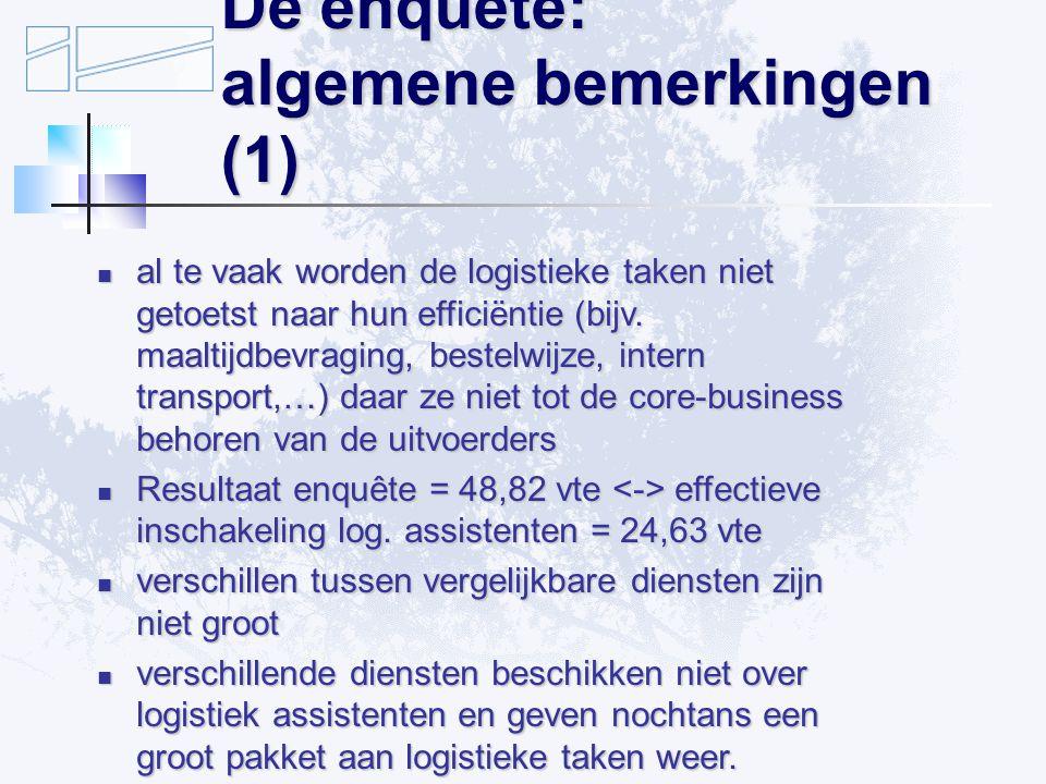De enquête: algemene bemerkingen (1) al te vaak worden de logistieke taken niet getoetst naar hun efficiëntie (bijv.