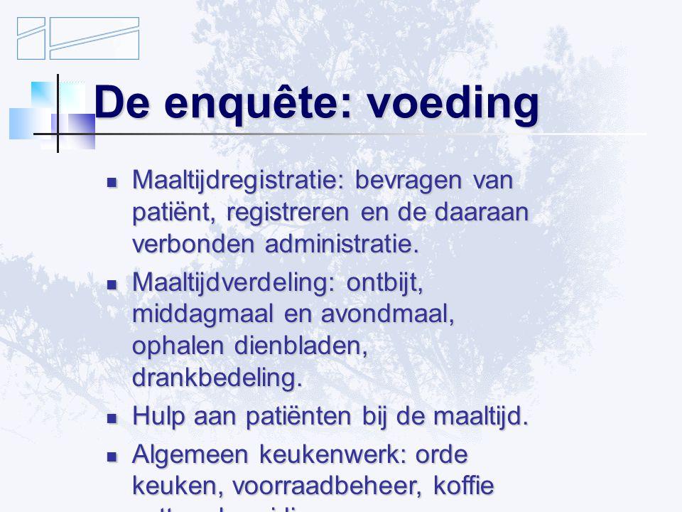 De enquête: voeding Maaltijdregistratie: bevragen van patiënt, registreren en de daaraan verbonden administratie.