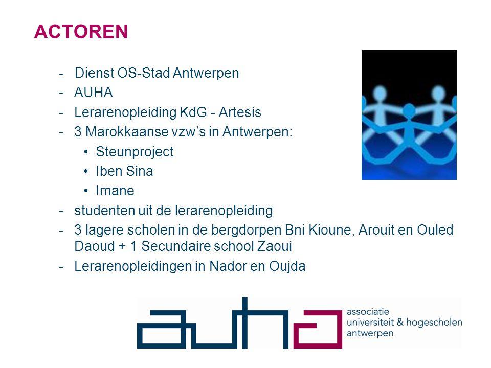 ACTOREN - Dienst OS-Stad Antwerpen -AUHA -Lerarenopleiding KdG - Artesis -3 Marokkaanse vzw's in Antwerpen: Steunproject Iben Sina Imane -studenten ui