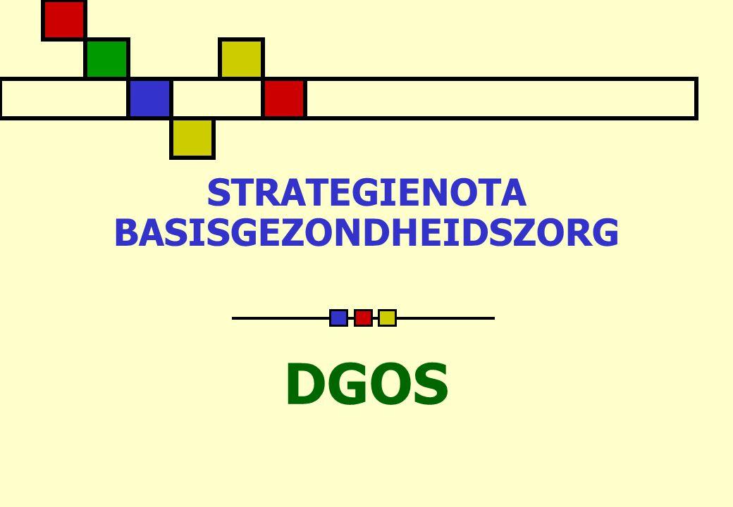 STRATEGIENOTA BASISGEZONDHEIDSZORG DGOS