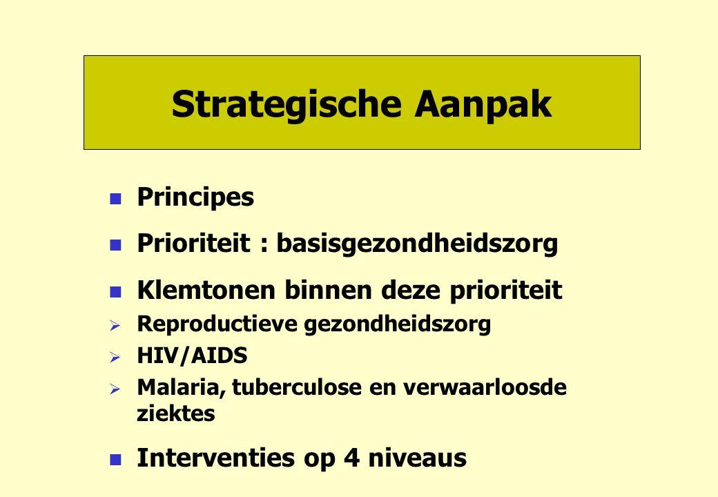 Strategische Aanpak Principes Prioriteit : basisgezondheidszorg Klemtonen binnen deze prioriteit  Reproductieve gezondheidszorg  HIV/AIDS  Malaria, tuberculose en verwaarloosde ziektes Interventies op 4 niveaus