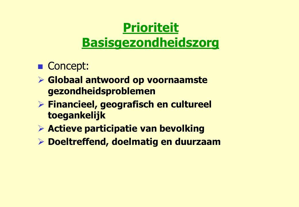 Prioriteit Basisgezondheidszorg Concept:  Globaal antwoord op voornaamste gezondheidsproblemen  Financieel, geografisch en cultureel toegankelijk  Actieve participatie van bevolking  Doeltreffend, doelmatig en duurzaam