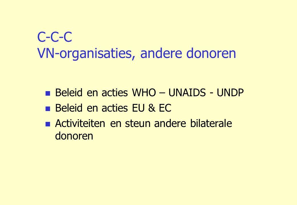 C-C-C VN-organisaties, andere donoren Beleid en acties WHO – UNAIDS - UNDP Beleid en acties EU & EC Activiteiten en steun andere bilaterale donoren