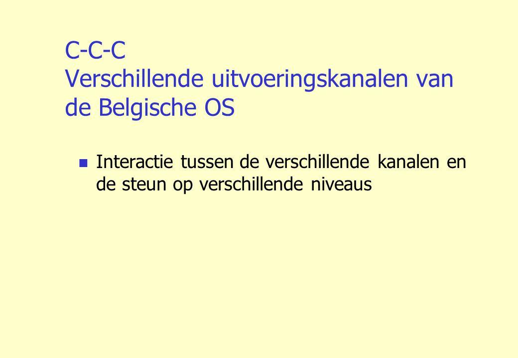 C-C-C Verschillende uitvoeringskanalen van de Belgische OS Interactie tussen de verschillende kanalen en de steun op verschillende niveaus