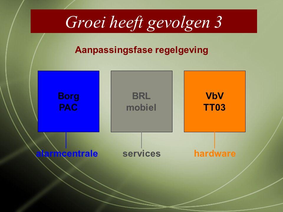 Groei heeft gevolgen 3 Aanpassingsfase regelgeving Borg PAC BRL mobiel VbV TT03 alarmcentralehardwareservices