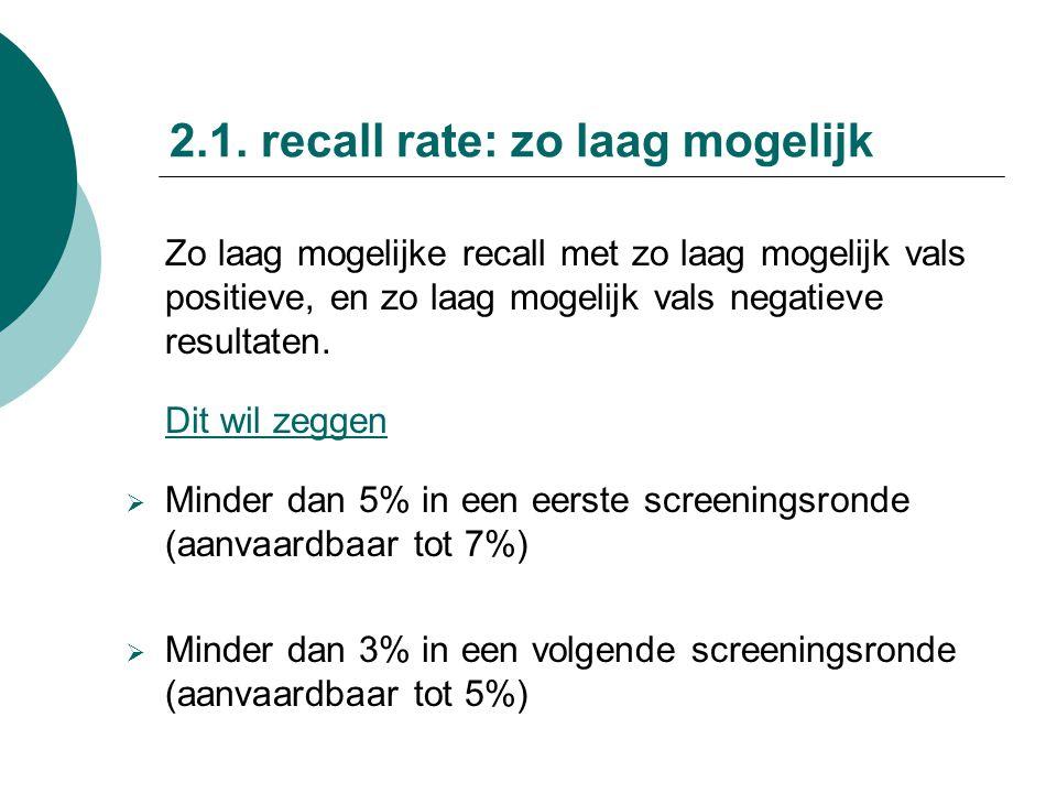 2.1. recall rate: zo laag mogelijk Zo laag mogelijke recall met zo laag mogelijk vals positieve, en zo laag mogelijk vals negatieve resultaten. Dit wi