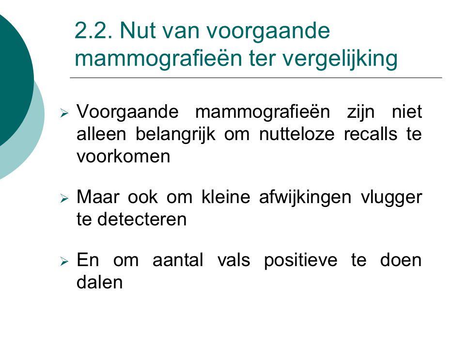 2.2. Nut van voorgaande mammografieën ter vergelijking  Voorgaande mammografieën zijn niet alleen belangrijk om nutteloze recalls te voorkomen  Maar