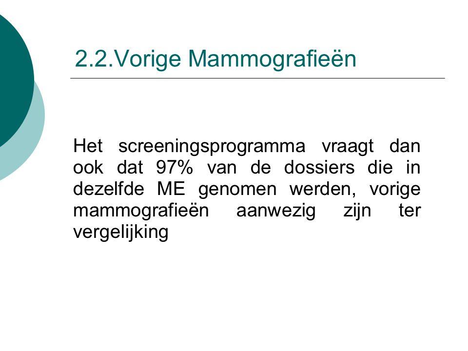 2.2.Vorige Mammografieën Het screeningsprogramma vraagt dan ook dat 97% van de dossiers die in dezelfde ME genomen werden, vorige mammografieën aanwez