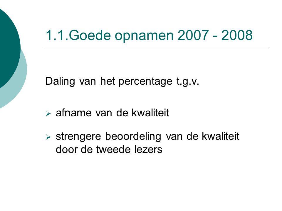 1.1.Goede opnamen 2007 - 2008 Daling van het percentage t.g.v.  afname van de kwaliteit  strengere beoordeling van de kwaliteit door de tweede lezer