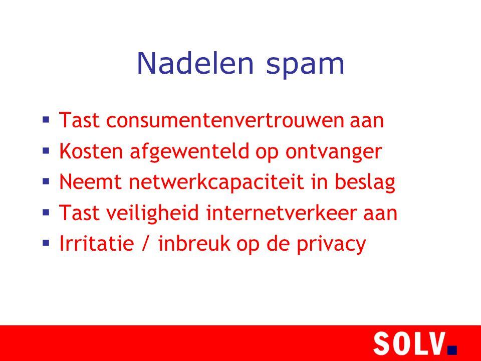 Nadelen spam  Tast consumentenvertrouwen aan  Kosten afgewenteld op ontvanger  Neemt netwerkcapaciteit in beslag  Tast veiligheid internetverkeer aan  Irritatie / inbreuk op de privacy