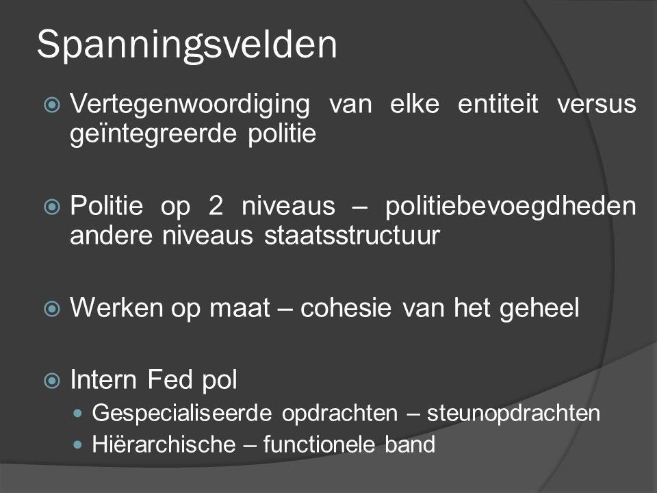 Spanningsvelden  Vertegenwoordiging van elke entiteit versus geïntegreerde politie  Politie op 2 niveaus – politiebevoegdheden andere niveaus staats
