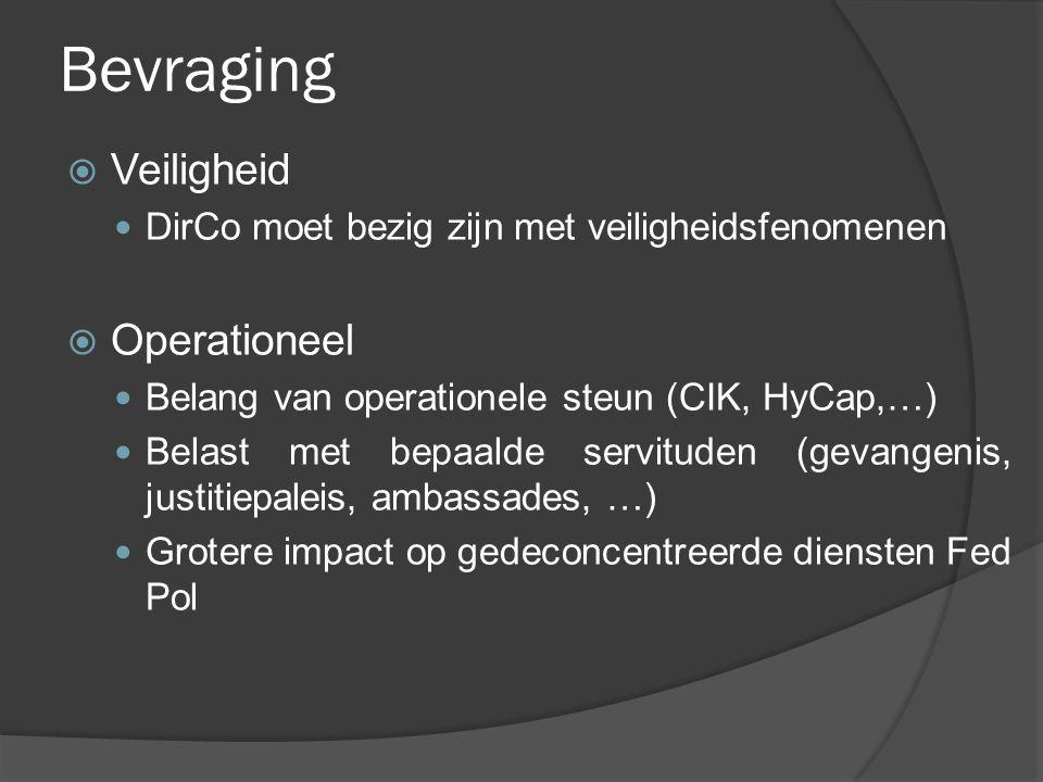 Bevraging  Veiligheid DirCo moet bezig zijn met veiligheidsfenomenen  Operationeel Belang van operationele steun (CIK, HyCap,…) Belast met bepaalde