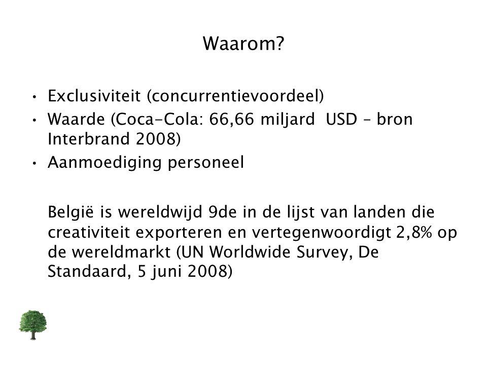 Waarom? Exclusiviteit (concurrentievoordeel) Waarde (Coca-Cola: 66,66 miljard USD – bron Interbrand 2008) Aanmoediging personeel België is wereldwijd