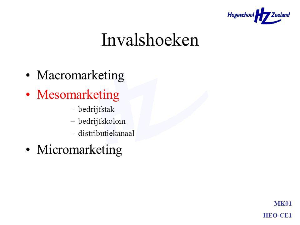 MK01 HEO-CE1 Invalshoeken Macromarketing Mesomarketing –bedrijfstak –bedrijfskolom –distributiekanaal Micromarketing