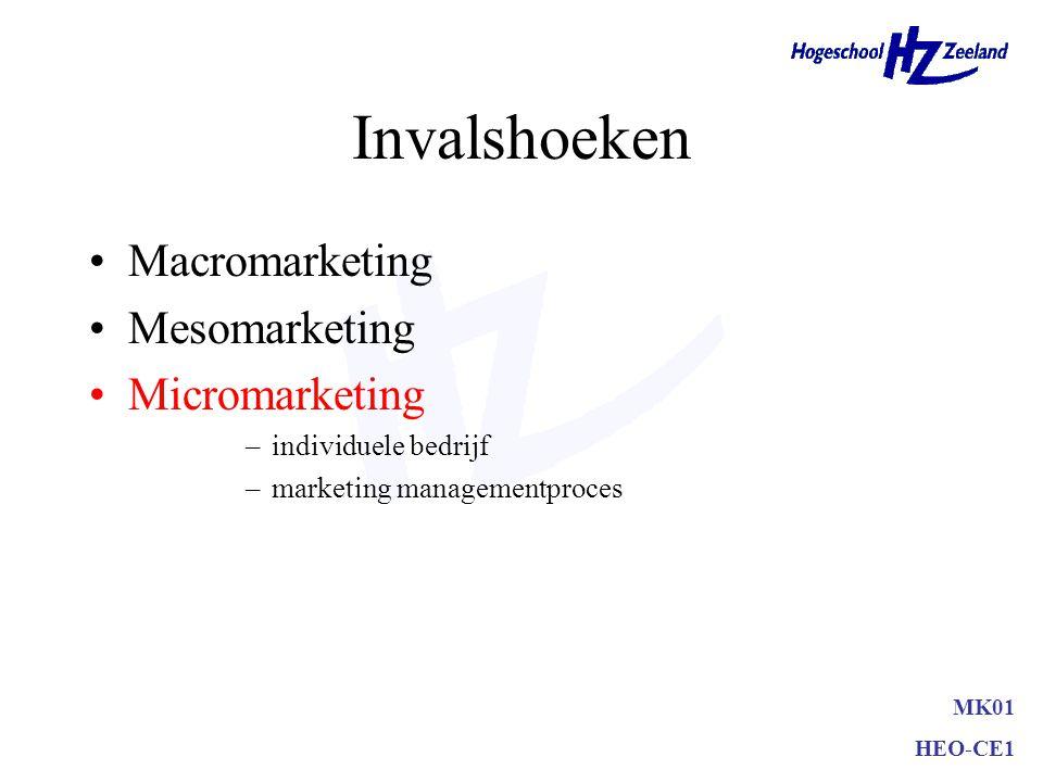 MK01 HEO-CE1 Invalshoeken Macromarketing Mesomarketing Micromarketing –individuele bedrijf –marketing managementproces