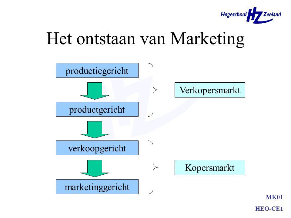 MK01 HEO-CE1 Het ontstaan van Marketing productiegericht productgericht verkoopgericht marketinggericht Verkopersmarkt Kopersmarkt