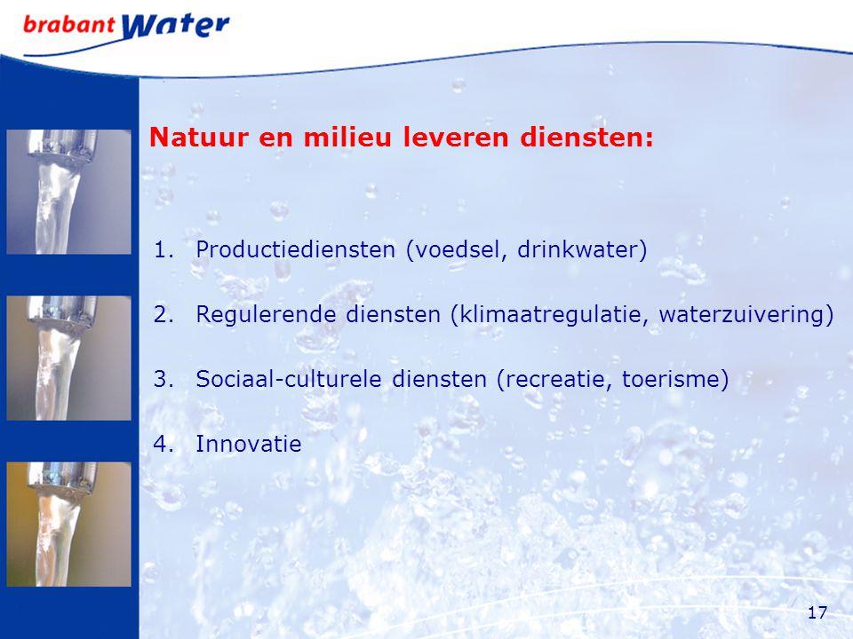 Natuur en milieu leveren diensten: 1.Productiediensten (voedsel, drinkwater) 2.Regulerende diensten (klimaatregulatie, waterzuivering) 3.Sociaal-culturele diensten (recreatie, toerisme) 4.Innovatie 17