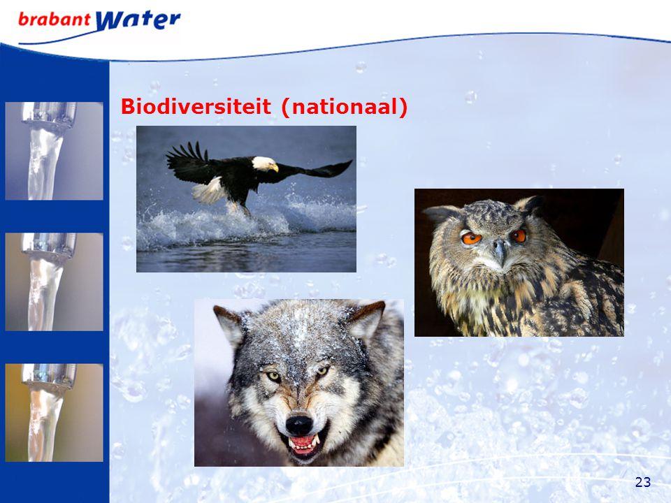 Biodiversiteit (nationaal) 23
