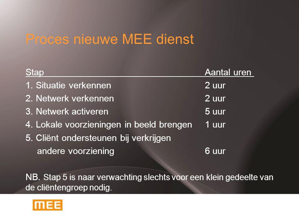 Proces nieuwe MEE dienst Stap Aantal uren 1. Situatie verkennen 2 uur 2. Netwerk verkennen 2 uur 3. Netwerk activeren 5 uur 4. Lokale voorzieningen in
