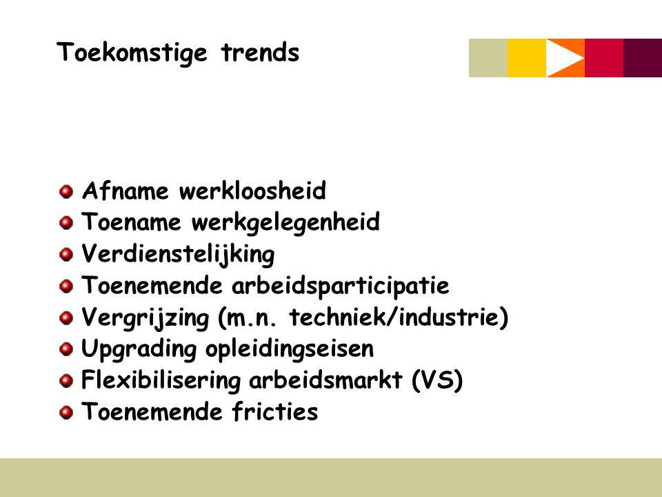 Toekomstige trends Afname werkloosheid Toename werkgelegenheid Verdienstelijking Toenemende arbeidsparticipatie Vergrijzing (m.n.