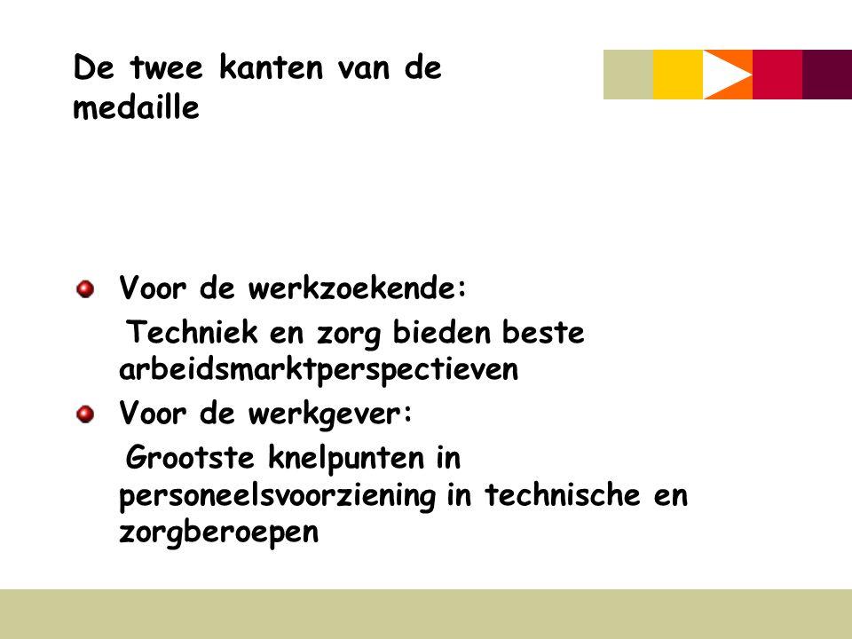 De twee kanten van de medaille Voor de werkzoekende: Techniek en zorg bieden beste arbeidsmarktperspectieven Voor de werkgever: Grootste knelpunten in personeelsvoorziening in technische en zorgberoepen en zorgveiligheidsberoepen